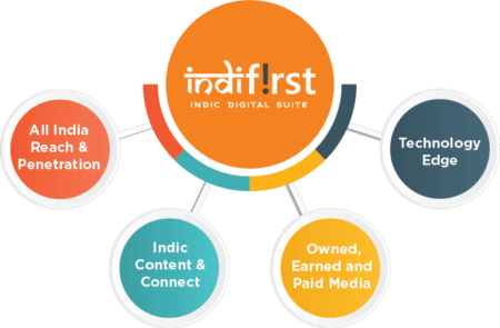 IniFirst